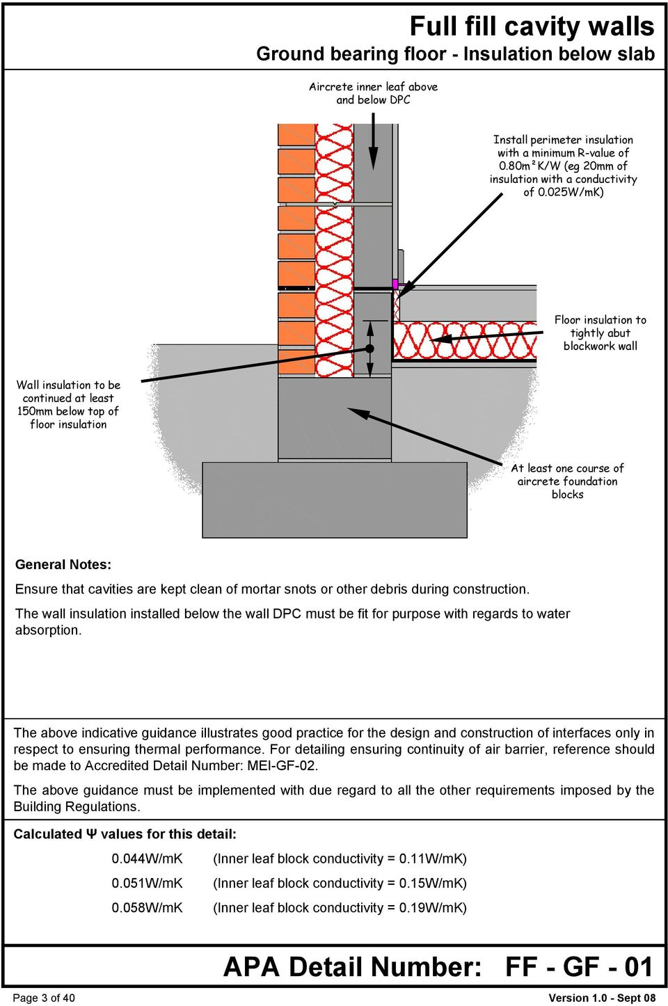 025W/mK) Floor insulation to tightly abut blockwork wall Wall insulation to be continued at least 150mm below top of floor insulation At least one course of