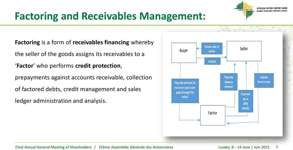 credit protection, prepayments against accounts receivable, collection of factored