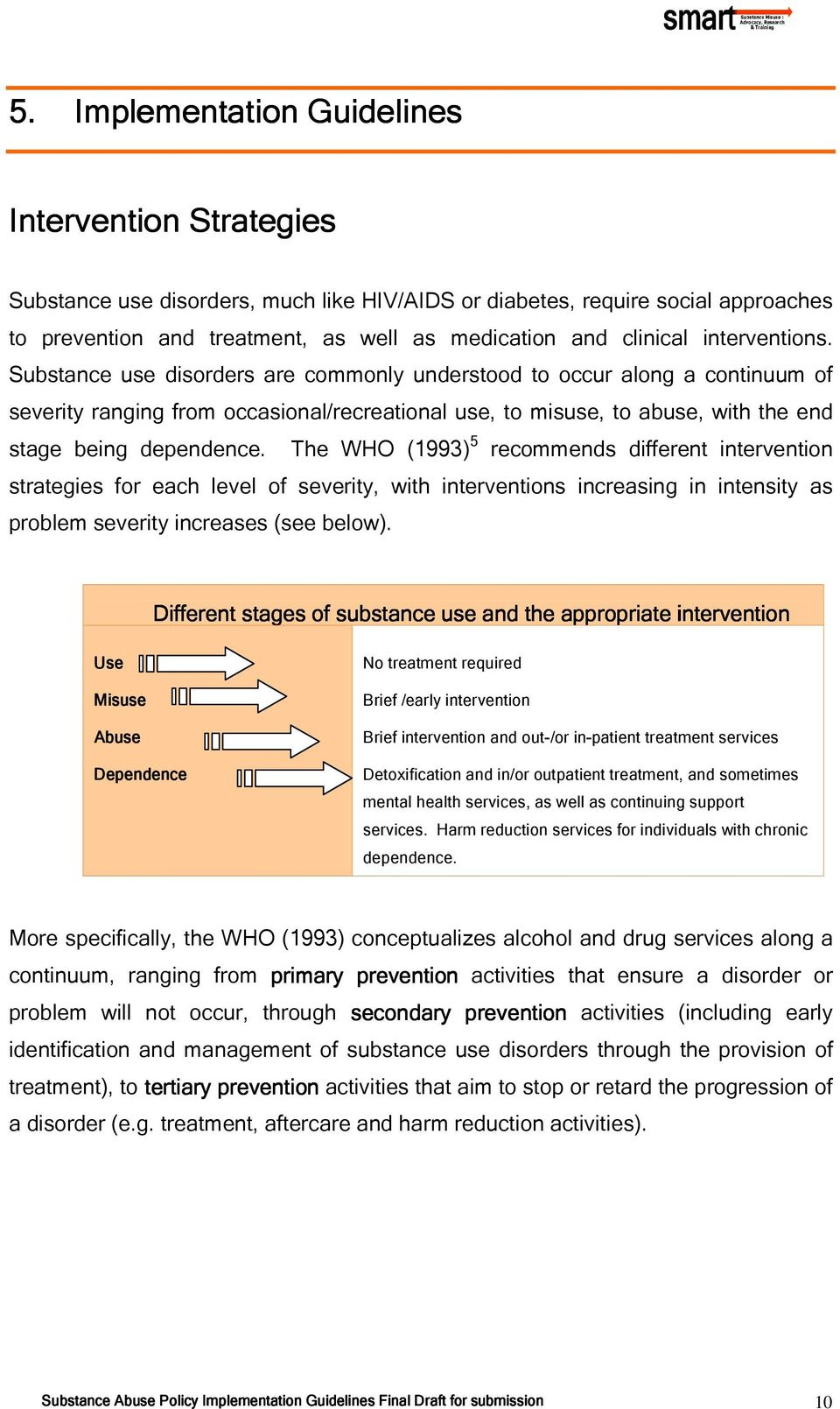 Substance use disorders are commonly understood to occur along a continuum of severity ranging from occasional/recreational use, to misuse, to abuse, with the end stage being dependence.