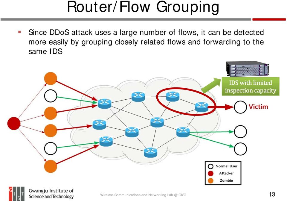 easily by grouping closely related flows and