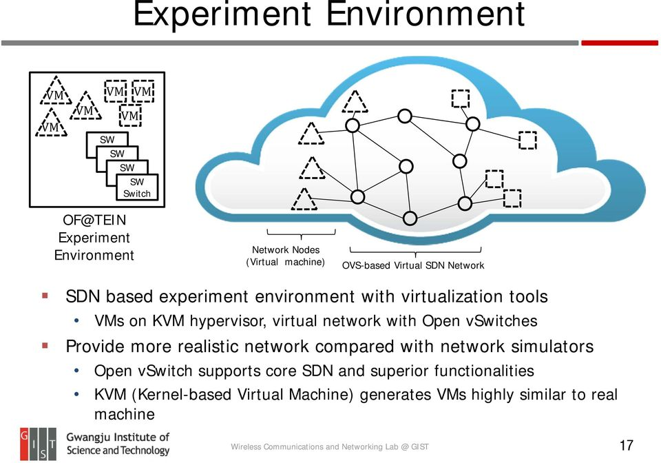 hypervisor, virtual network with Open vswitches Provide more realistic network compared with network simulators Open