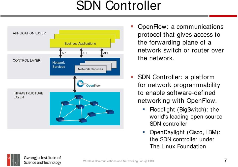 SDN Controller: a platform for network programmability to enable software-defined networking with