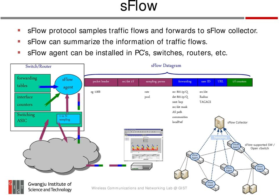 sflow can summarize the information of traffic