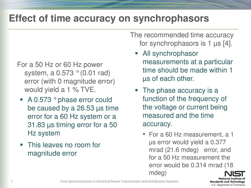 83 µs timing error for a 50 Hz system This leaves no room for magnitude error The recommended time accuracy for synchrophasors is 1 µs [4].