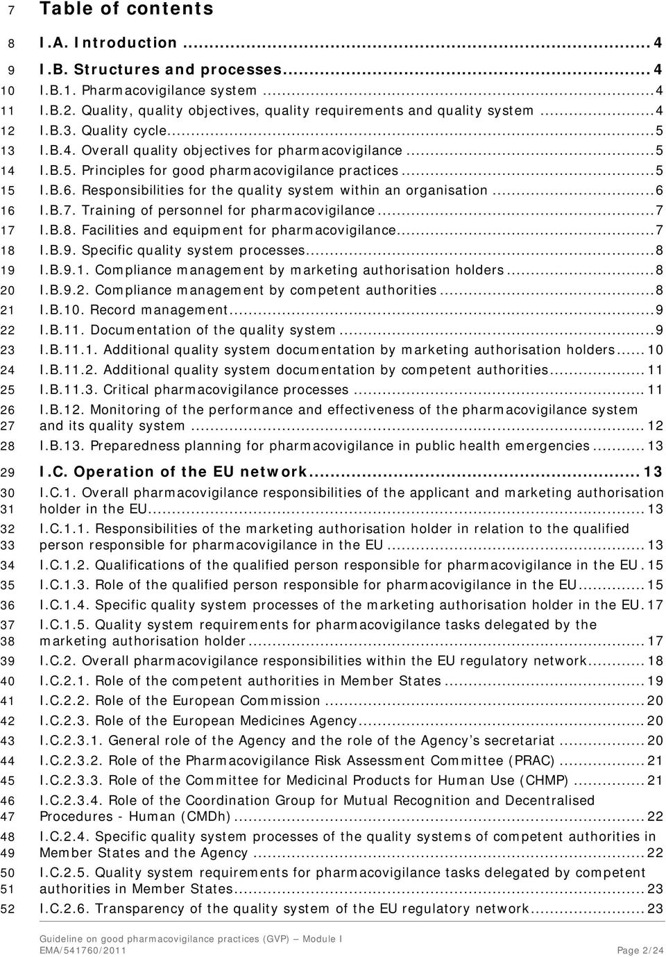 .. 5 I.B.5. Principles for good pharmacovigilance practices... 5 I.B.6. Responsibilities for the quality system within an organisation... 6 I.B.7. Training of personnel for pharmacovigilance... 7 I.B.8.
