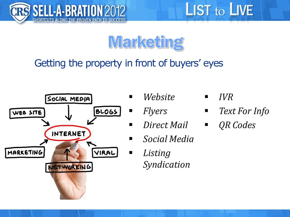 Direct Mail Social Media Listing