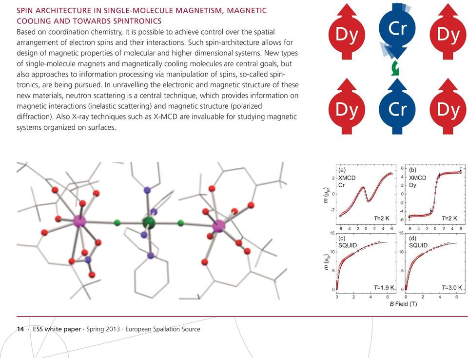 New types of single-molecule magnets and magnetically cooling molecules are central goals, but also approaches to information processing via manipulation of spins, so-called spintronics, are being