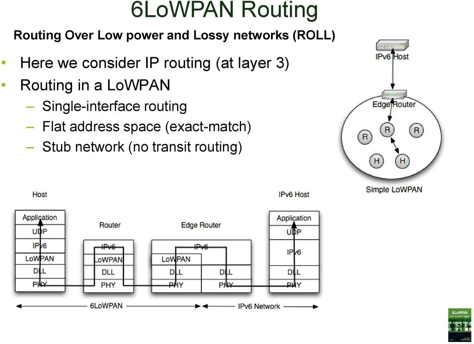 3) Routing in a LoWPAN Single-interface routing Flat