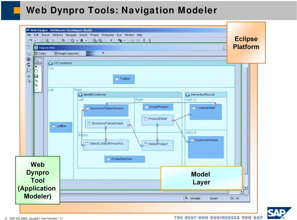 (Application Modeler) Model Model