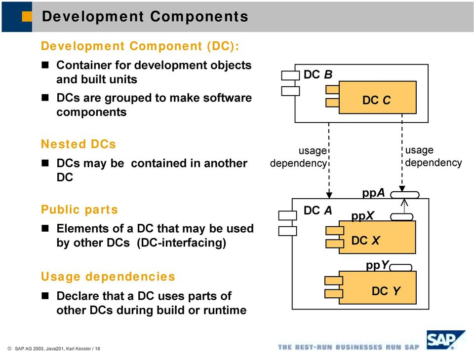 Elements of a DC that may be used by other DCs (DC-interfacing) usage dependency DC A ppa ppx DC X usage dependency