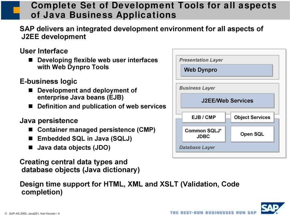 Definition and publication of web services Presentation Layer Web Dynpro Business Layer J2EE/Web Services Java persistence! Container managed persistence (CMP)! Embedded SQL in Java (SQLJ)!
