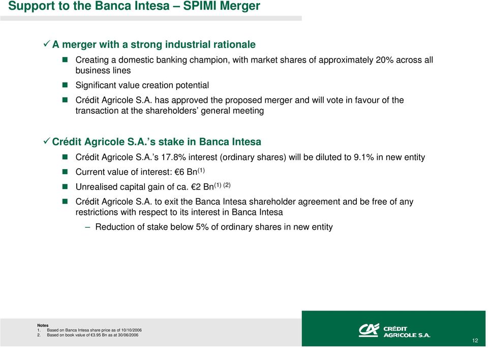 A. s 7.8% interest (ordinary shares) will be diluted to 9.% in new entity Current value of interest: 6 Bn () Unrealised capital gain of ca. 2 Bn () (2) Crédit Agricole S.A. to exit the Banca Intesa shareholder agreement and be free of any restrictions with respect to its interest in Banca Intesa Reduction of stake below 5% of ordinary shares in new entity Notes.