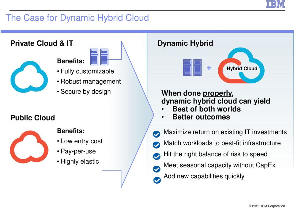 hybrid cloud can yield Best of both worlds Better outcomes Maximize return on existing IT investments Match workloads to