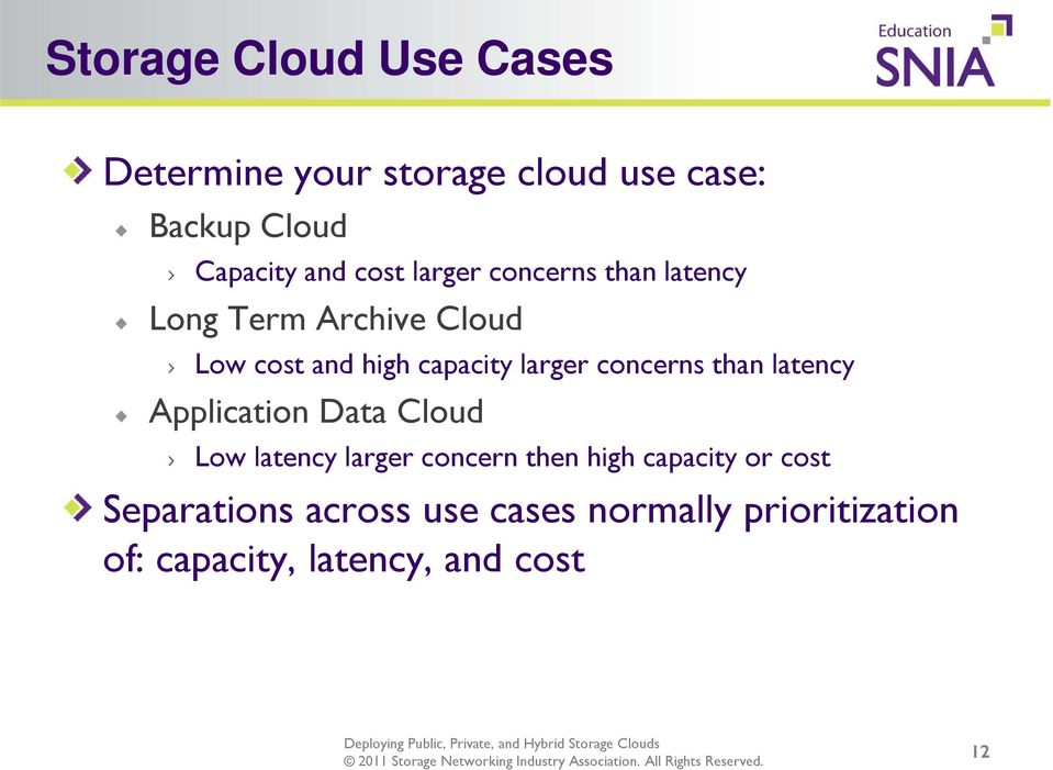 concerns than latency Application Data Cloud Low latency larger concern then high capacity