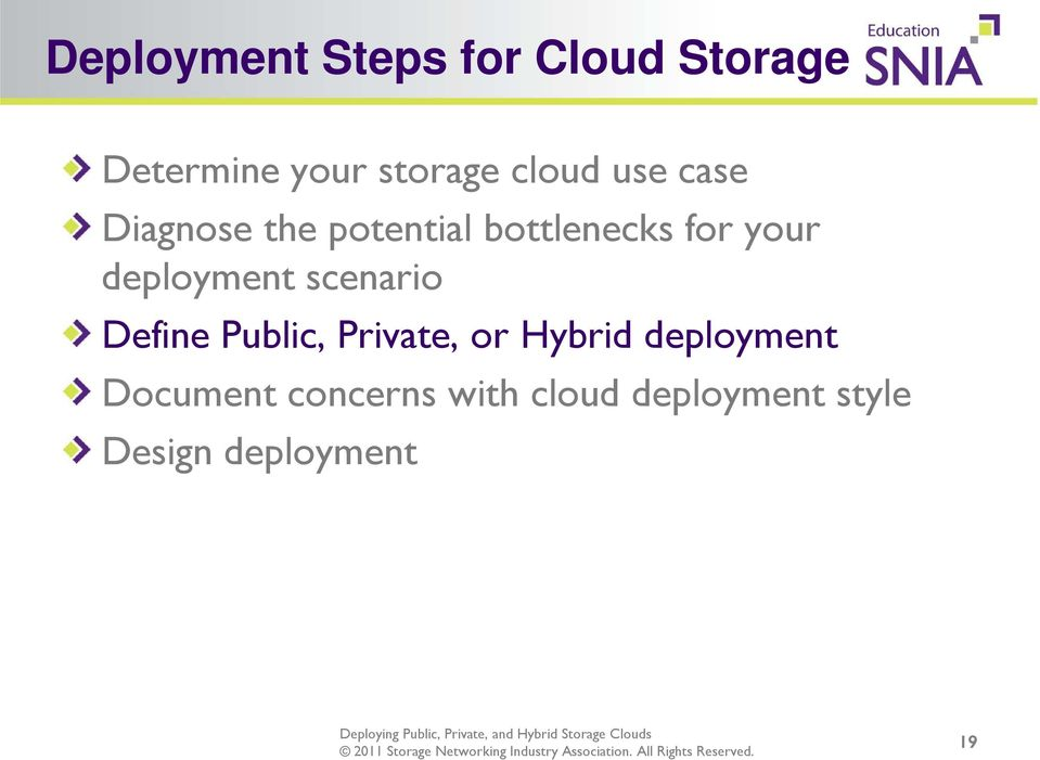 deployment scenario Define Public, Private, or Hybrid