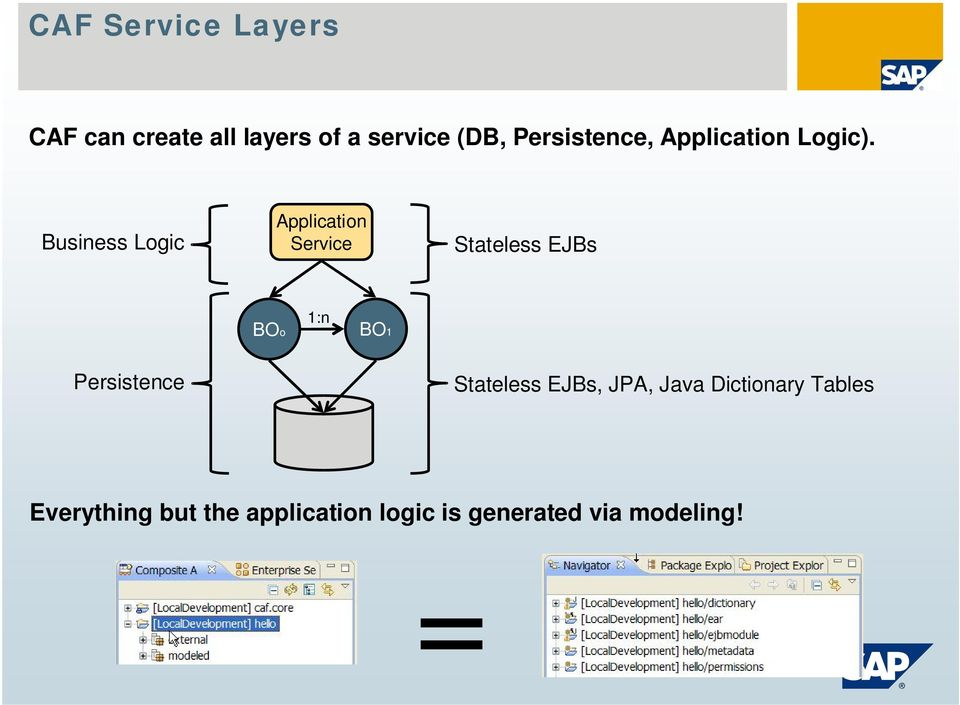 Business Logic Application Service Stateless EJBs BOo 1:n BO1