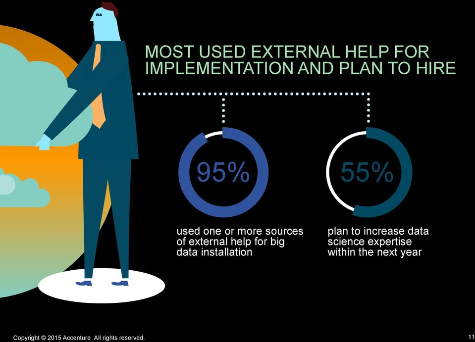 external help for big data installation plan to