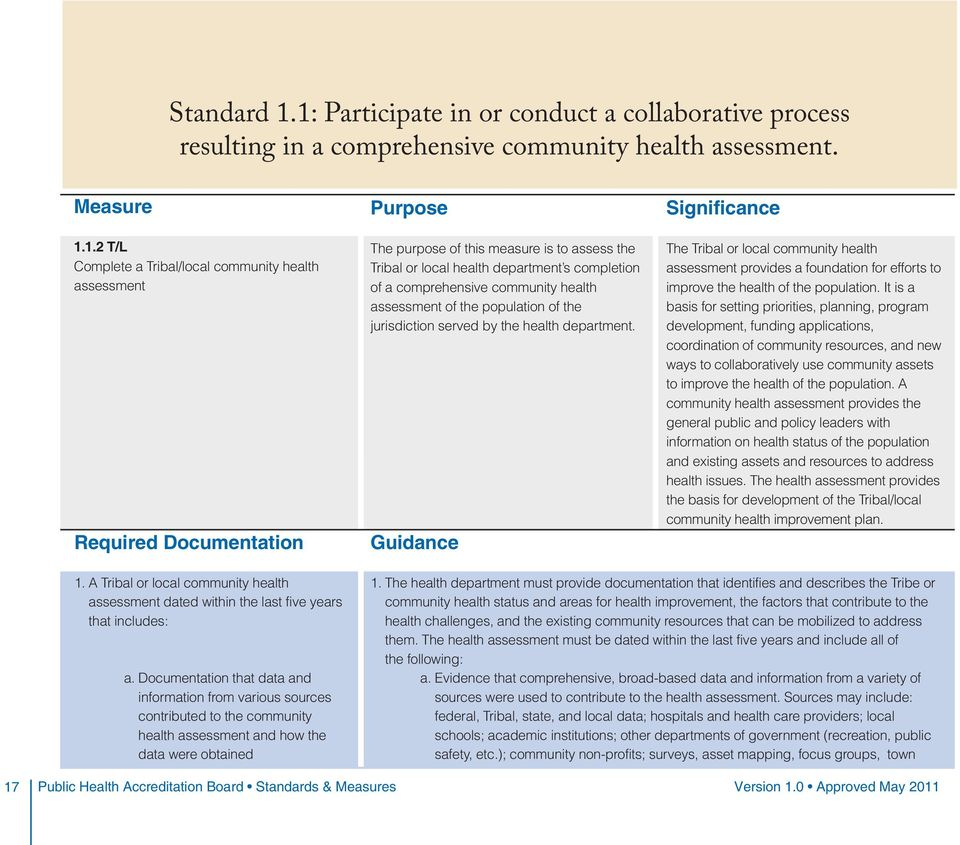 purpose of this measure is to assess the Tribal or local health department s completion of a comprehensive community health assessment of the population of the jurisdiction served by the health