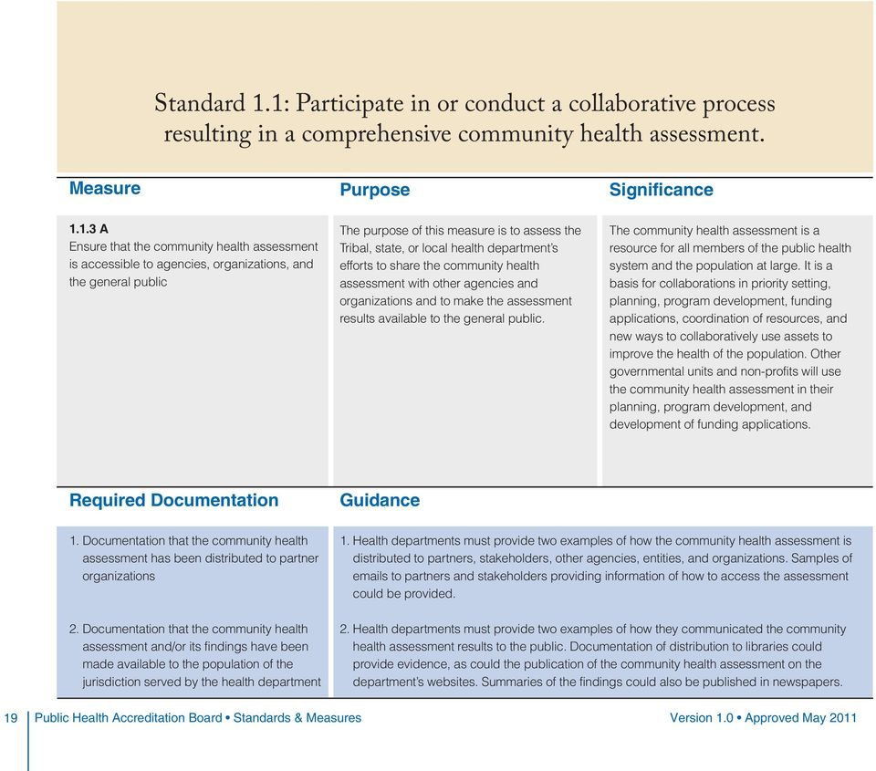 accessible to agencies, organizations, and the general public The purpose of this measure is to assess the Tribal, state, or local health department s efforts to share the community health assessment