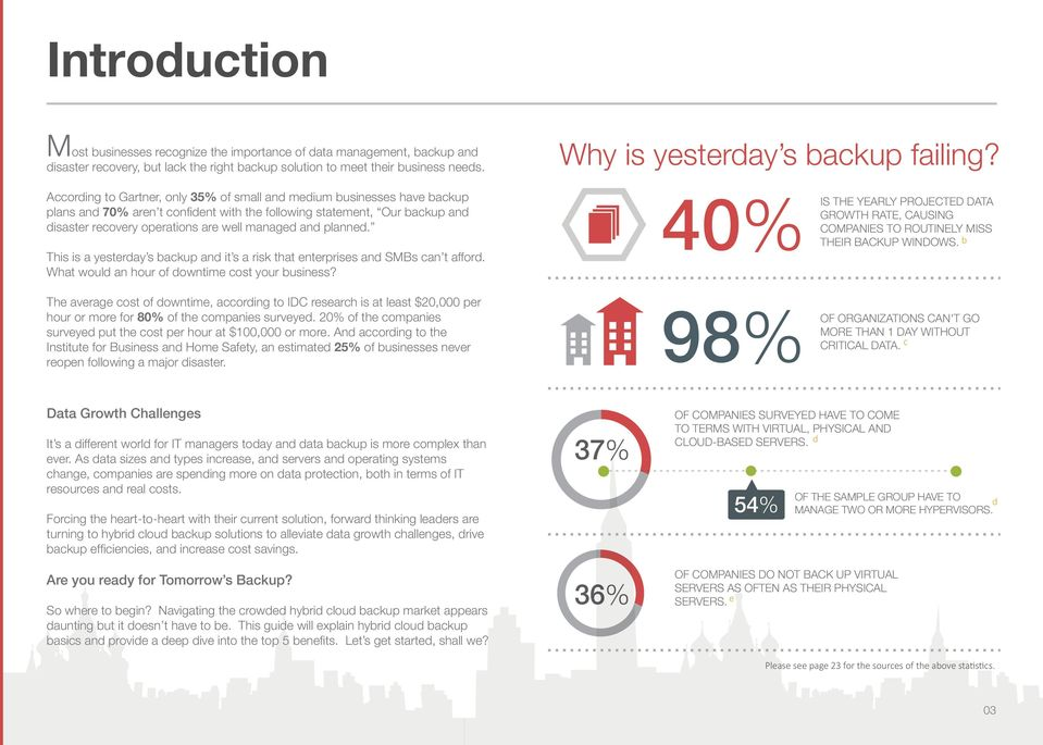 According to Gartner, only 35% of small and medium businesses have backup plans and 70% aren t confident with the following statement, Our backup and disaster recovery operations are well managed and