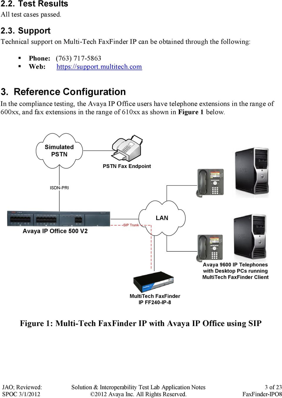 Reference Configuration In the compliance testing, the Avaya IP Office users have telephone extensions in the range of 600xx, and fax extensions in the range of