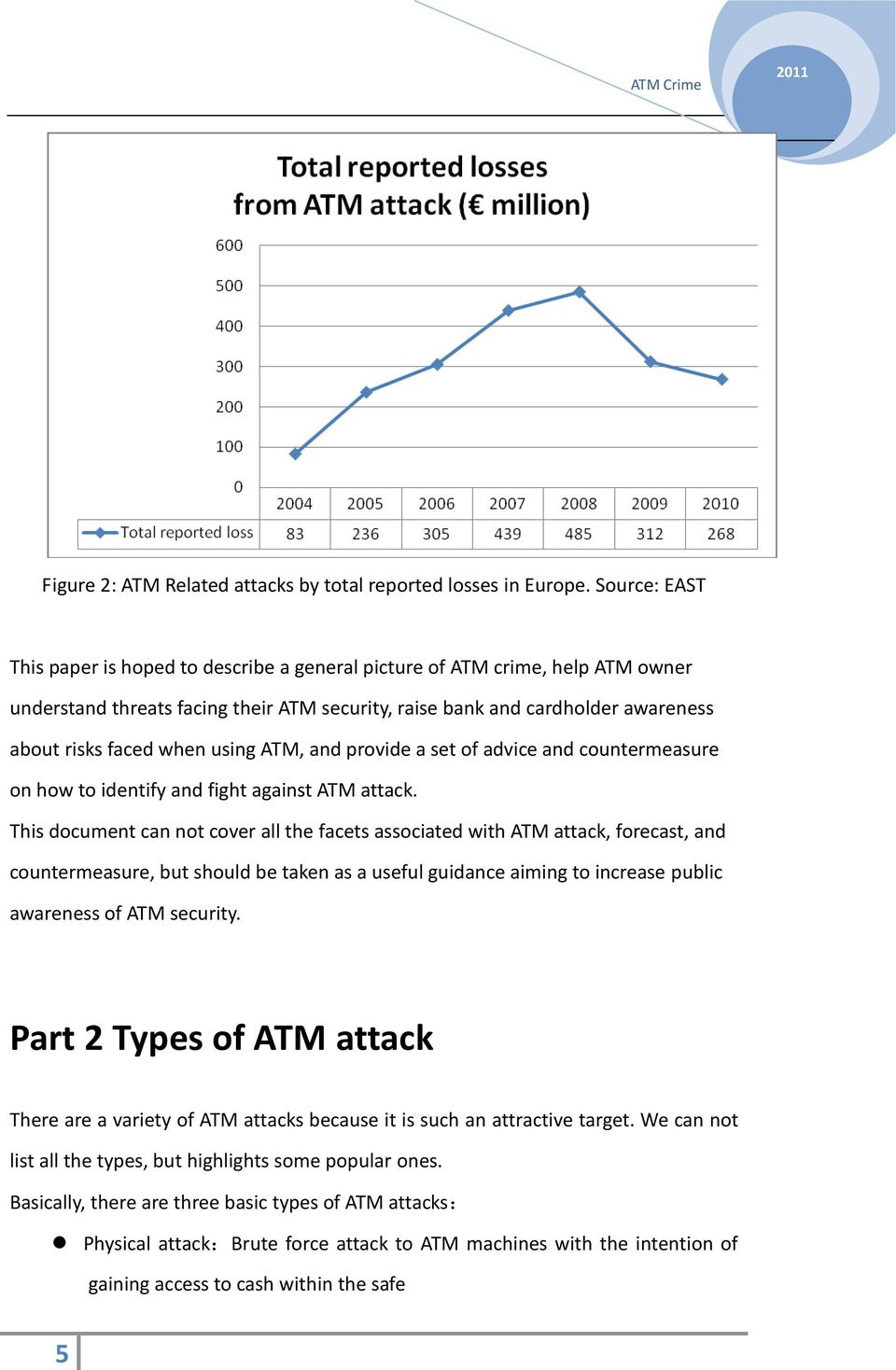 using ATM, and provide a set of advice and countermeasure on how to identify and fight against ATM attack.