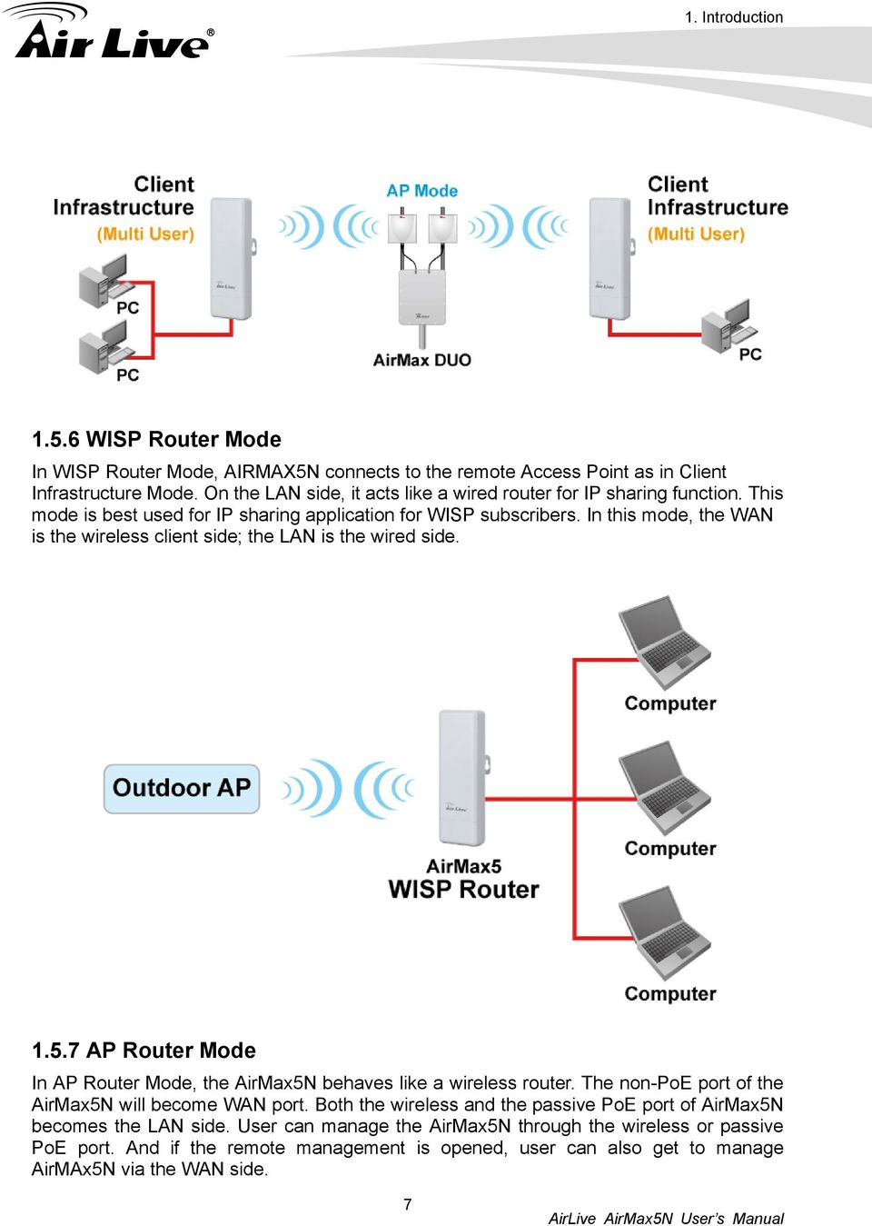 In this mode, the WAN is the wireless client side; the LAN is the wired side. 1.5.7 AP Router Mode In AP Router Mode, the AirMax5N behaves like a wireless router.