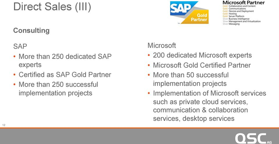 Microsoft Gold Certified Partner More than 50 successful implementation projects Implementation of