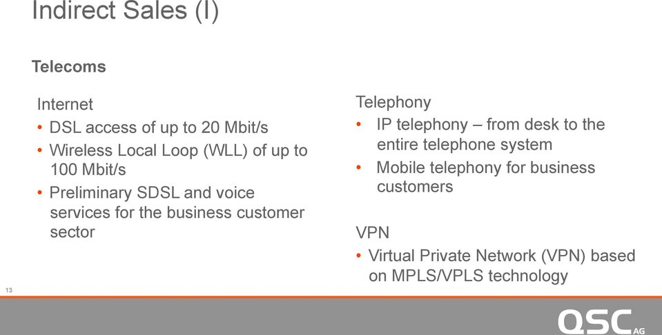 customer sector Telephony IP telephony from desk to the entire telephone system Mobile