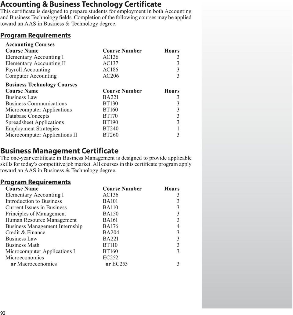 Program Requirements Accounting Courses Course Name Course Number Hours Elementary Accounting I AC136 3 Elementary Accounting II AC137 3 Payroll Accounting AC186 3 Computer Accounting AC206 3