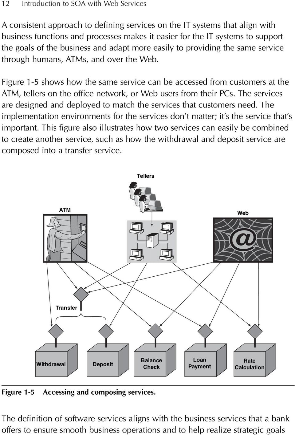 Figure 1-5 shows how the same service can be accessed from customers at the ATM, tellers on the office network, or Web users from their PCs.