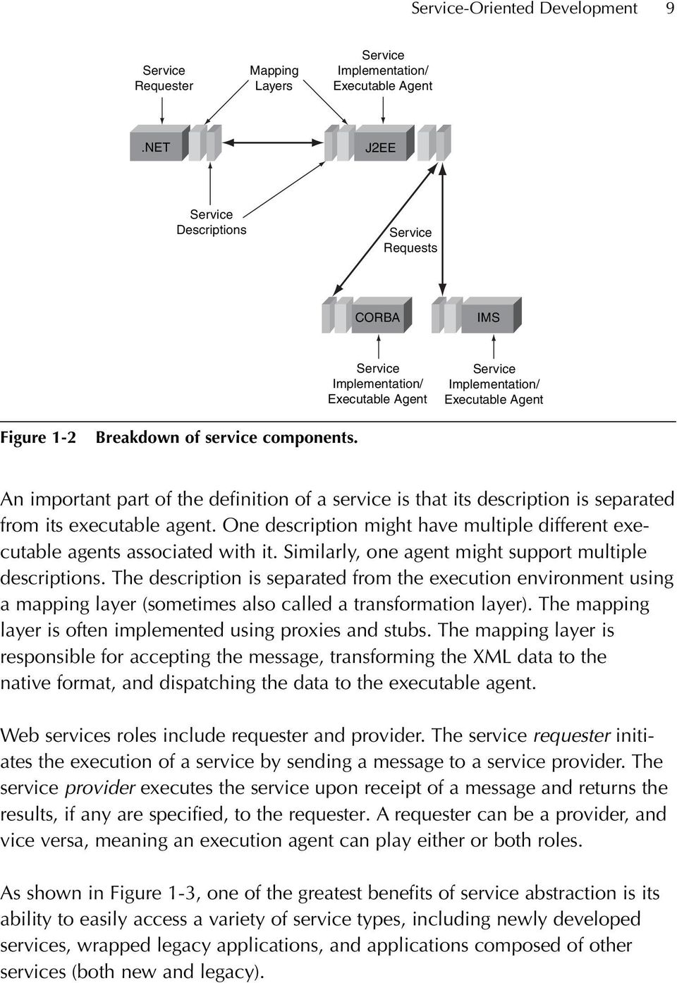An important part of the definition of a service is that its description is separated from its executable agent. One description might have multiple different executable agents associated with it.