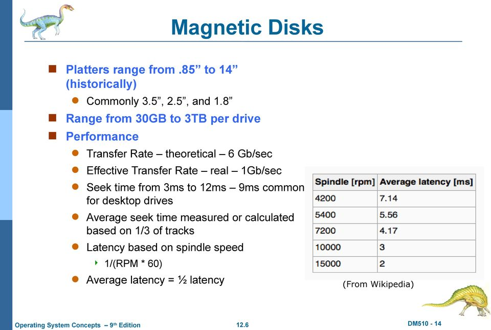 Rate real 1Gb/sec Seek time from 3ms to 12ms 9ms common for desktop drives Average seek time measured or