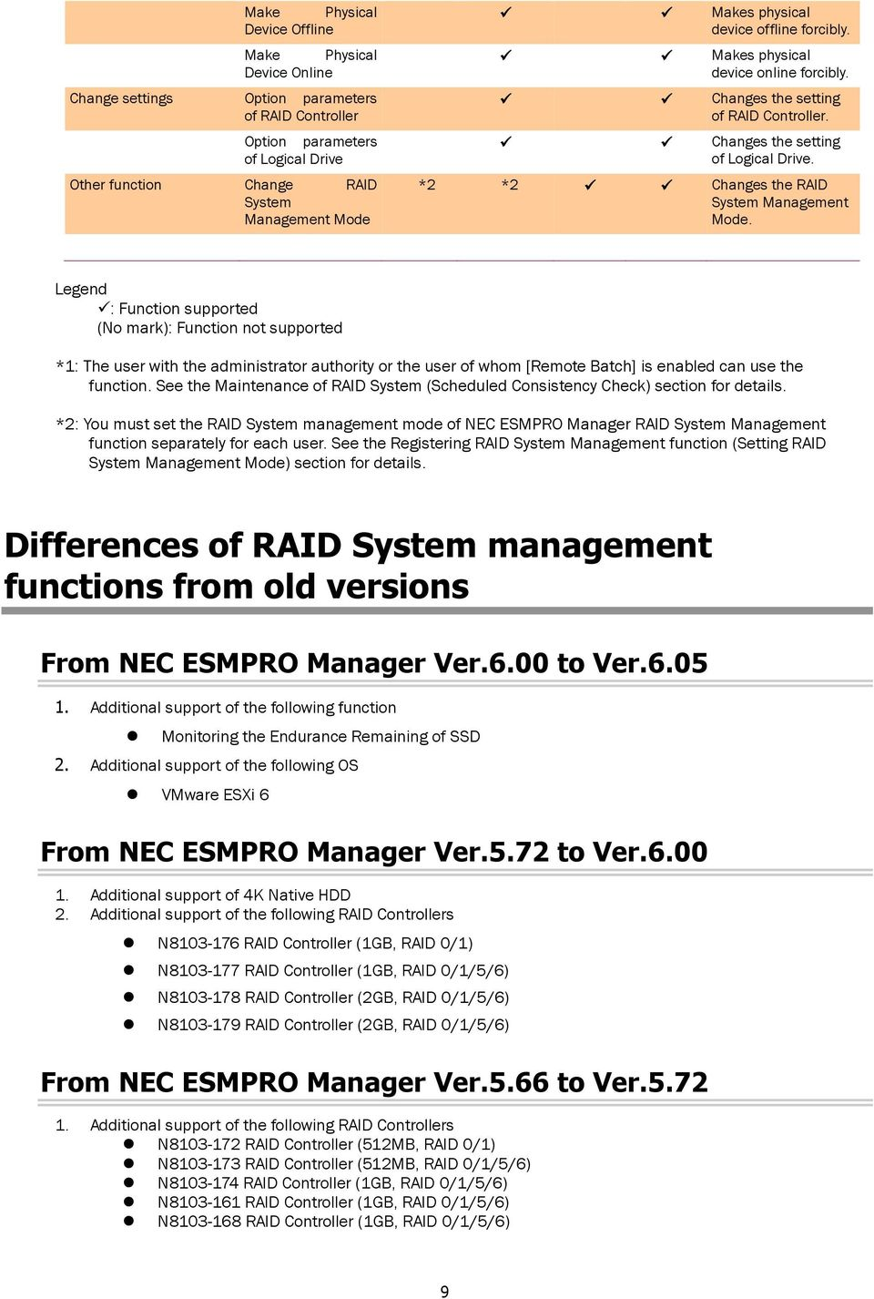 *2 *2 Changes the RAID System Management Mode.