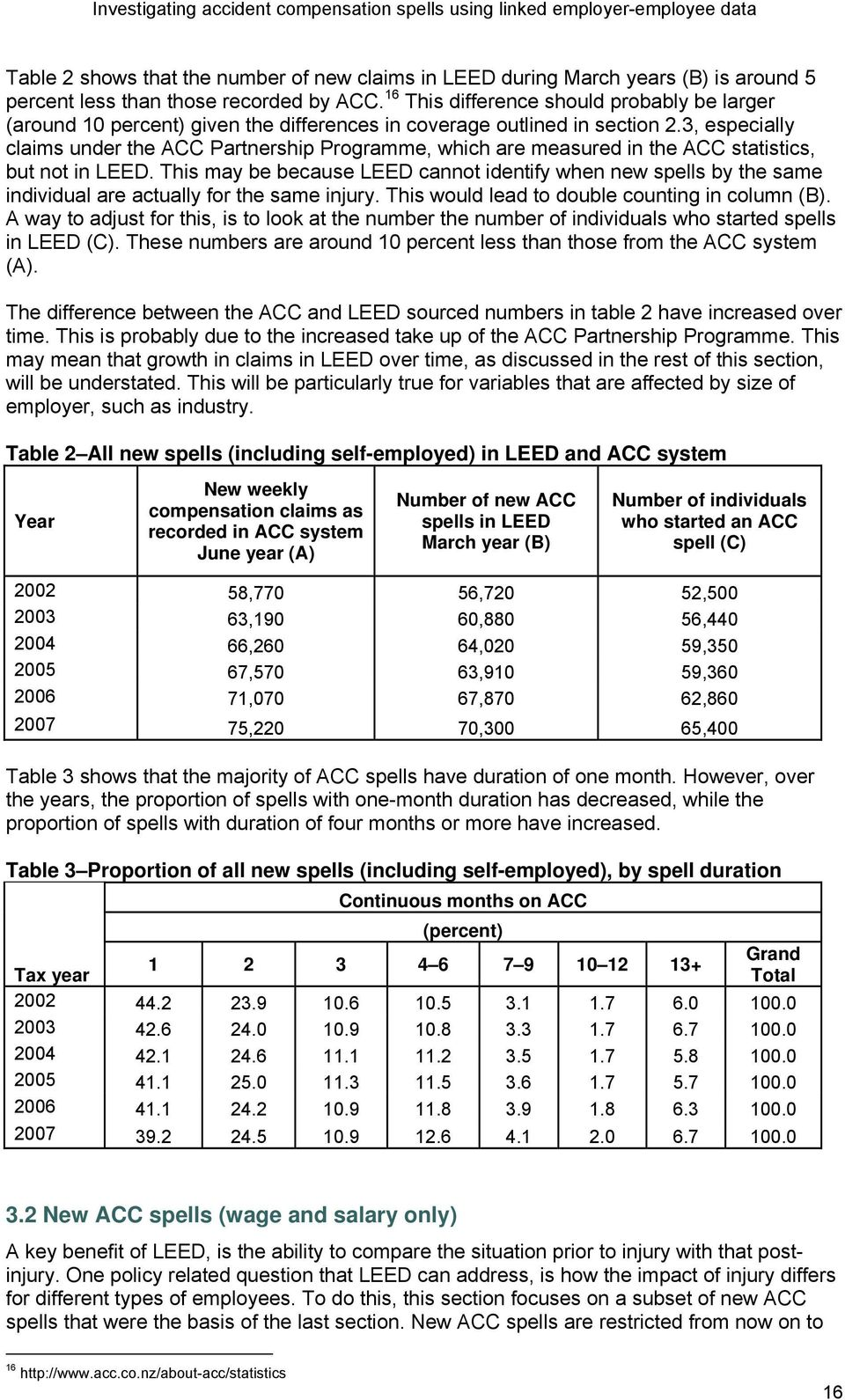 3, especially claims under the ACC Partnership Programme, which are measured in the ACC statistics, but not in LEED.