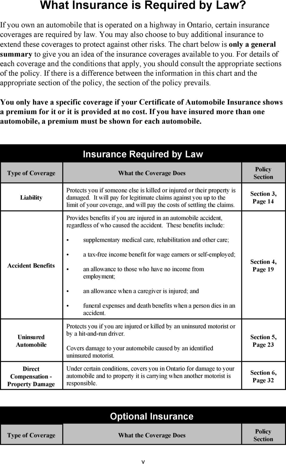 The chart below is only a general summary to give you an idea of the insurance coverages available to you.