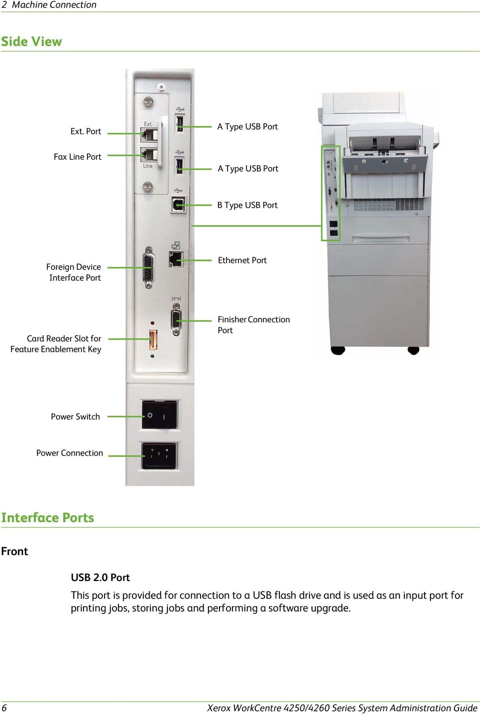 Slot for Feature Enablement Key Finisher Connection Port Power Switch Power Connection Interface Ports Front USB 2.