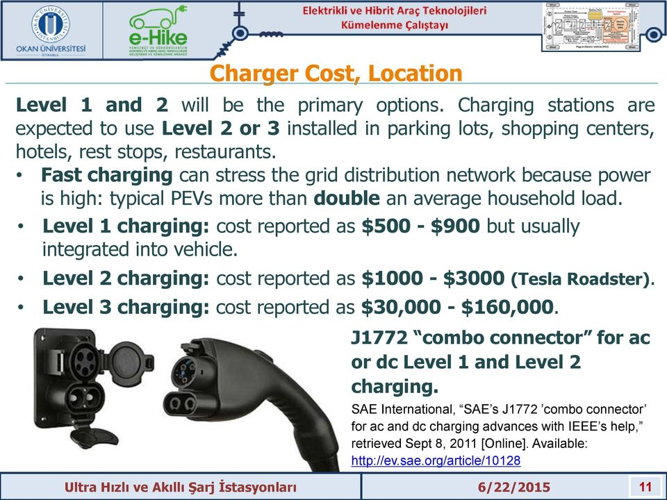 Level 1 charging: cost reported as $500 - $900 but usually integrated into vehicle. Level 2 charging: cost reported as $1000 - $3000 (Tesla Roadster).