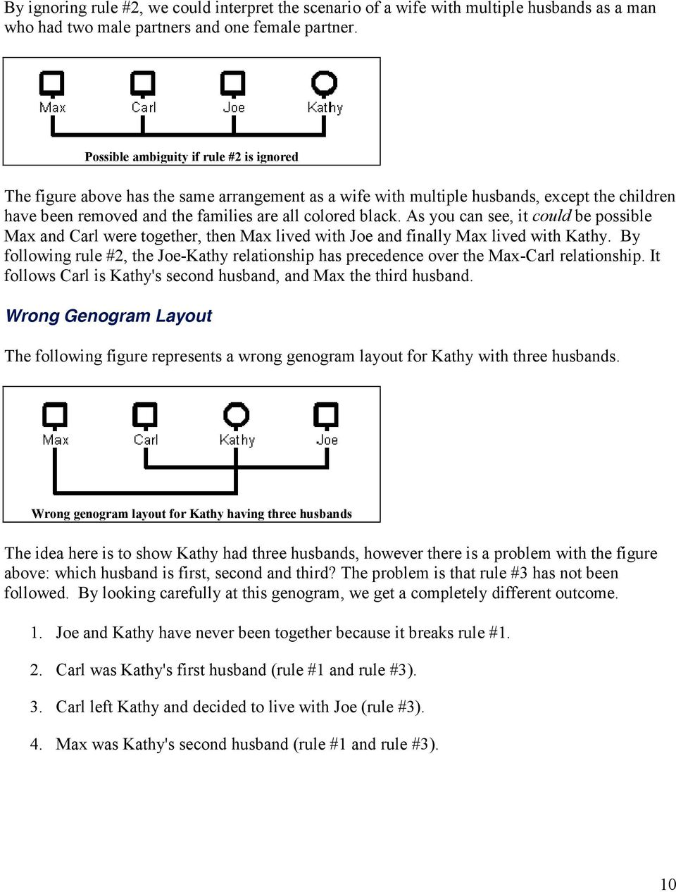 Genogram guide helpful hints to using genopro pdf as you can see it could be possible max and carl were together then biocorpaavc Image collections