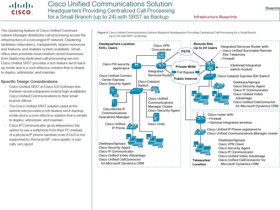 Clustering facilitates redundancy, transparently shares resources and features, and enables system scalability.