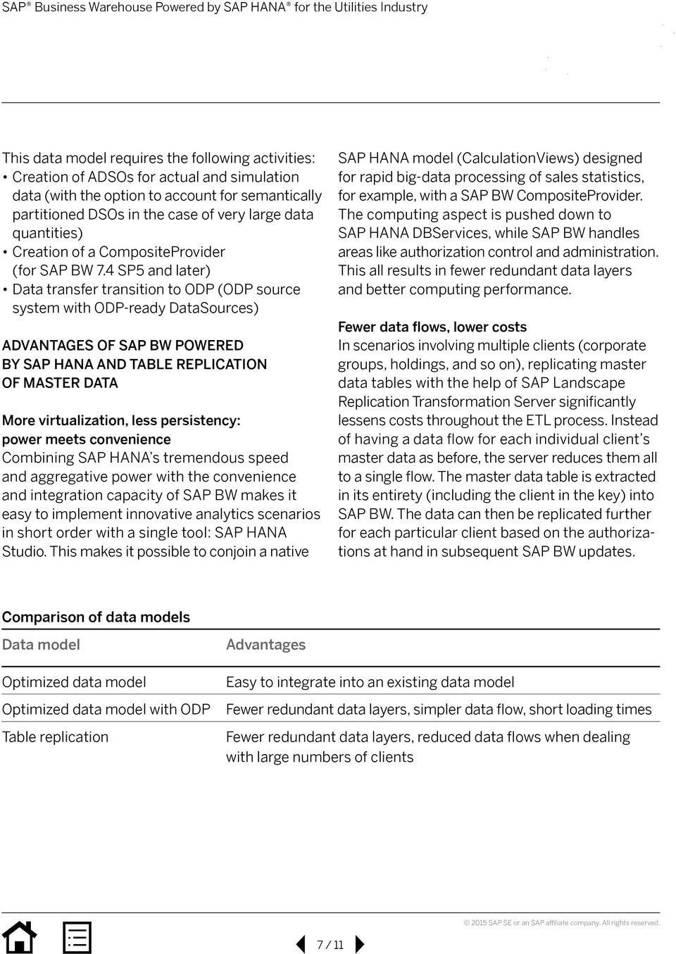4 SP5 and later) Data transfer transition to ODP (ODP source system with ODP-ready DataSources) ADVANTAGES OF SAP BW POWERED BY SAP HANA AND TABLE REPLICATION OF MASTER DATA More virtualization, less