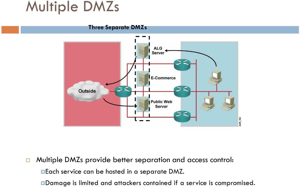 service can be hosted in a separate DMZ.