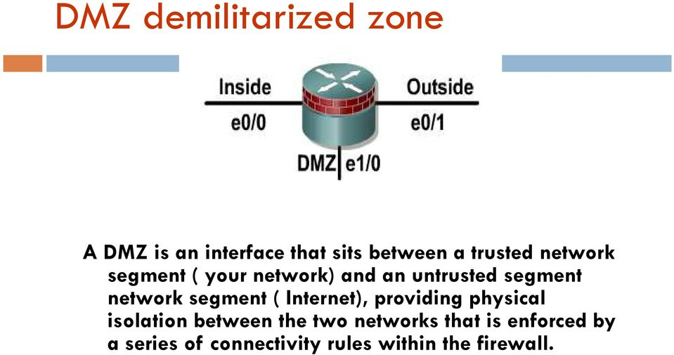 network segment ( Internet), providing physical isolation between the