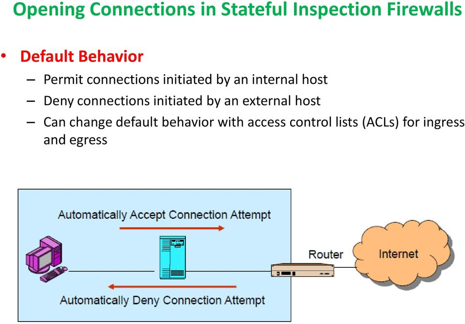 connections initiated by an external host Can change default