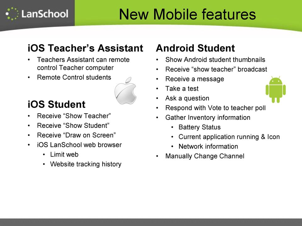 Student Show Android student thumbnails Receive show teacher broadcast Receive a message Take a test Ask a question Respond with Vote