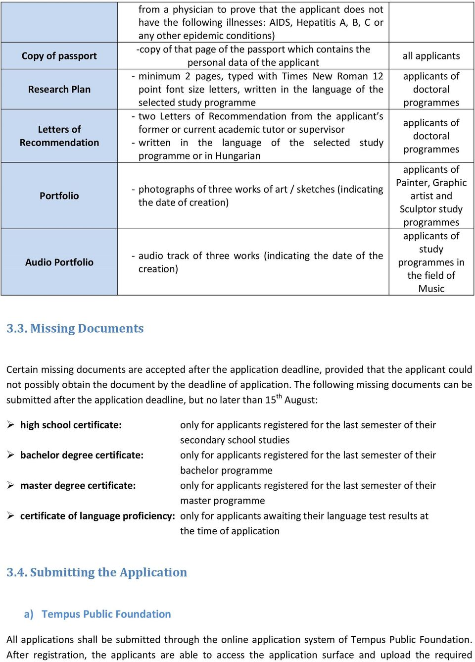 the language of the selected study programme - two Letters of Recommendation from the applicant s former or current academic tutor or supervisor - written in the language of the selected study