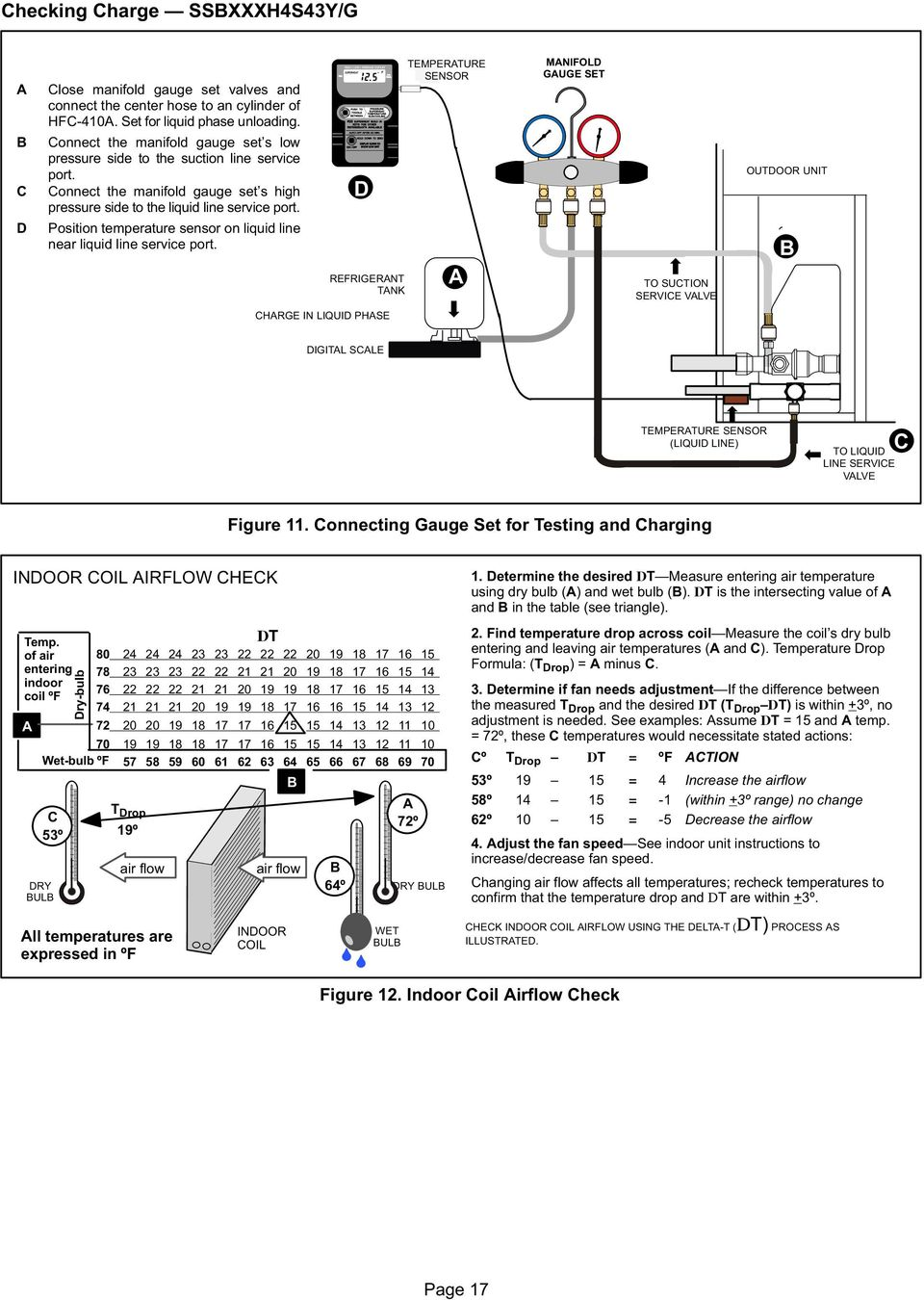 installation and maintenance instructions 4ac16lt series