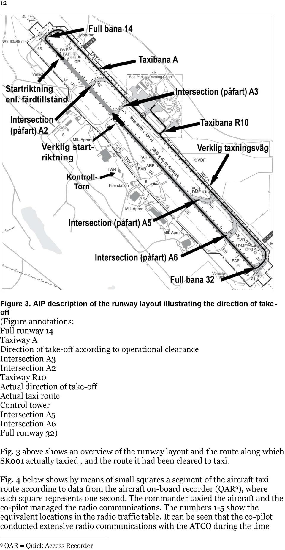 Intersection A2 Taxiway R10 Actual direction of take-off Actual taxi route Control tower Intersection A5 Intersection A6 Full runway 32) Fig.
