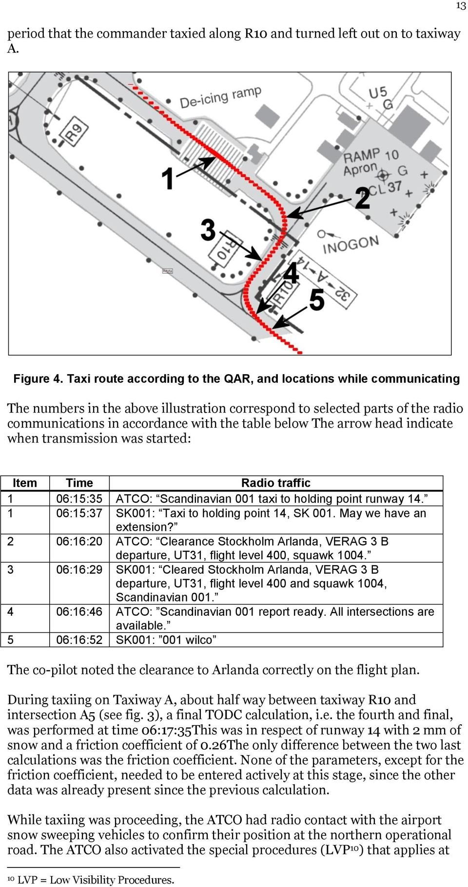 The arrow head indicate when transmission was started: Item Time Radio traffic 1 06:15:35 ATCO: Scandinavian 001 taxi to holding point runway 14. 1 06:15:37 SK001: Taxi to holding point 14, SK 001.