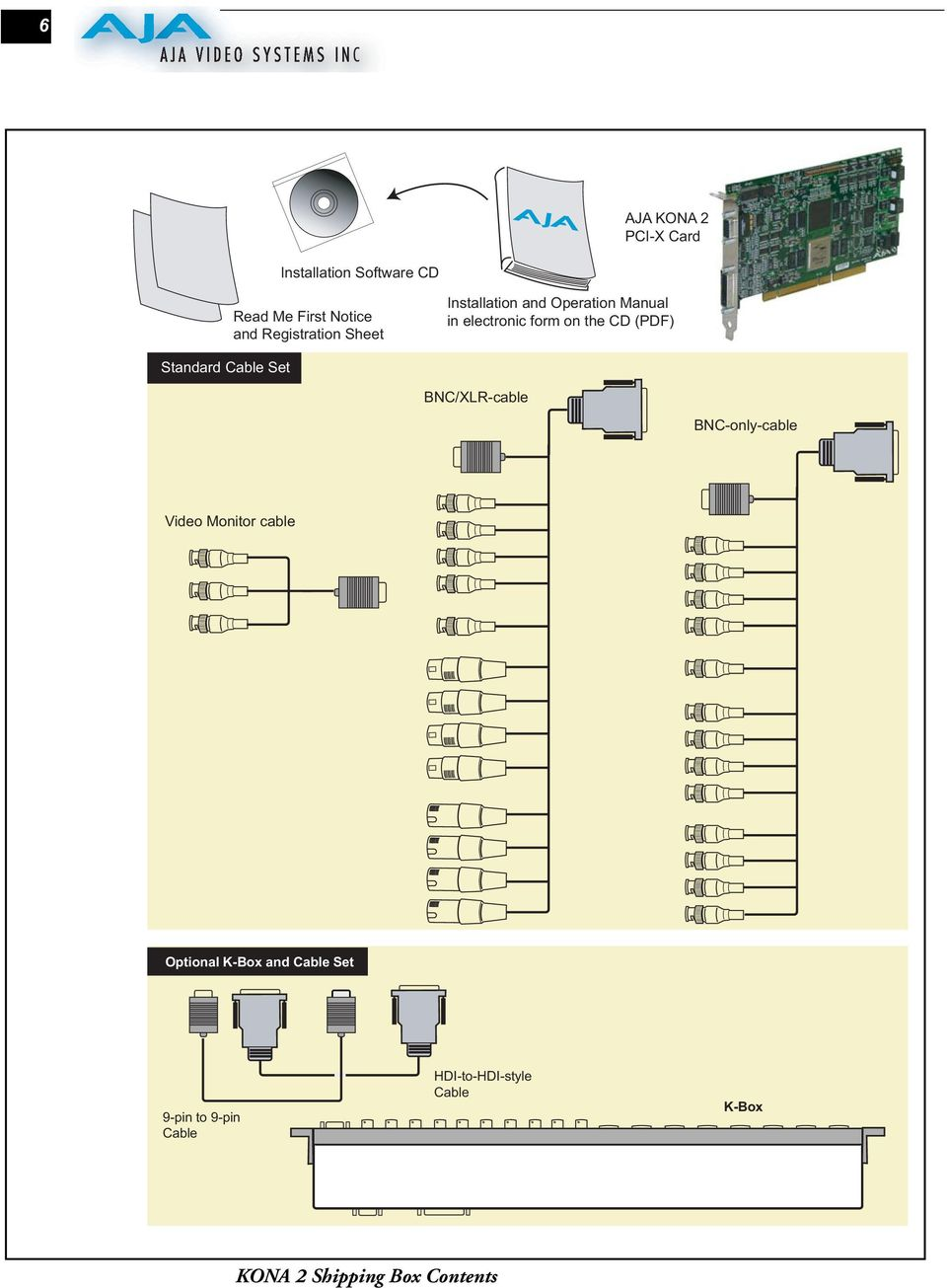 (PDF) Standard Cable Set BNC/XLR-cable BNC-only-cable Video Monitor cable Optional